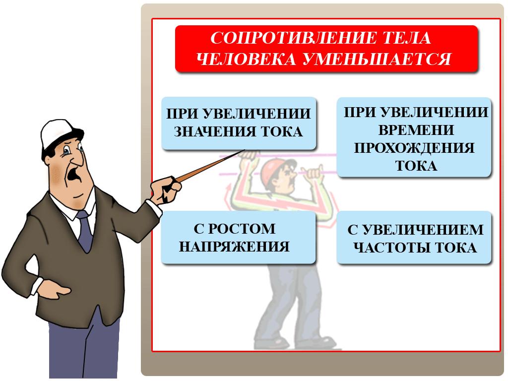 Инструкции по охране труда по эксплуатации электроустановок